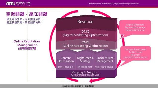 【MMdc 服務】MMdc 媒體投資中心服務 V 2.4 Slide 3