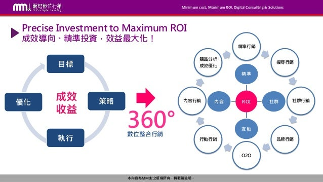 Minimum cost, Maximum ROI, Digital Consulting & Solutions 本內容為MMdc之版權所有,轉載請註明。 精準行銷 搜尋行銷 社群行銷 品牌行銷 O2O 行動行銷 內容行銷 競品分析 成效優化...