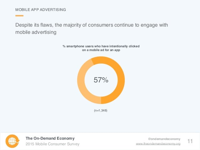 11 The On-Demand Economy 2015 Mobile Consumer Survey @ondemandeconomy www.theondemandeconomy.org Despite its flaws, the maj...