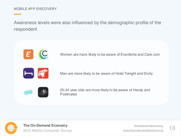 13 The On-Demand Economy 2015 Mobile Consumer Survey @ondemandeconomy www.theondemandeconomy.org Women are more likely to ...