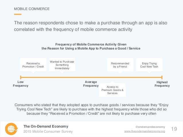 19 The On-Demand Economy 2015 Mobile Consumer Survey @ondemandeconomy www.theondemandeconomy.org MOBILE COMMERCE The reaso...