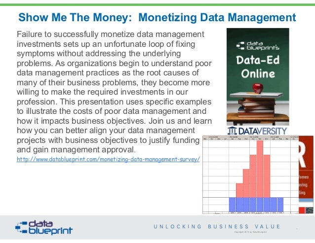 Copyright 2013 by Data Blueprint Show Me The Money: Monetizing Data Management Failure to successfully monetize data manag...