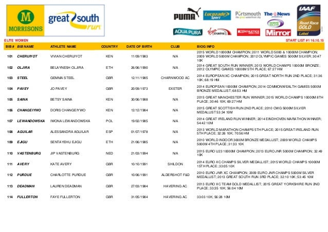2015 morrisons great south run elite women start list #1