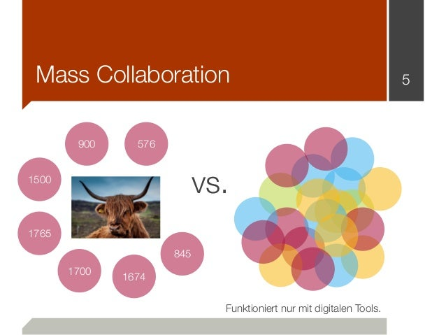Mass Collaboration 5 900 1500 1765 576 1700 1674 845 vs. Funktioniert nur mit digitalen Tools.