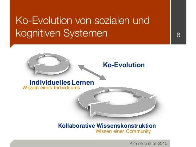 Ko-Evolution von sozialen und kognitiven Systemen 6 4 Kollaborative Wissenskonstruktion Individuelles Lernen Wissen eines ...