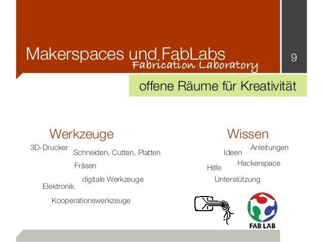 Makerspaces und FabLabs 9 offene Räume für Kreativität Fabrication Laboratory 3D-Drucker Werkzeuge digitale Werkzeuge Wiss...