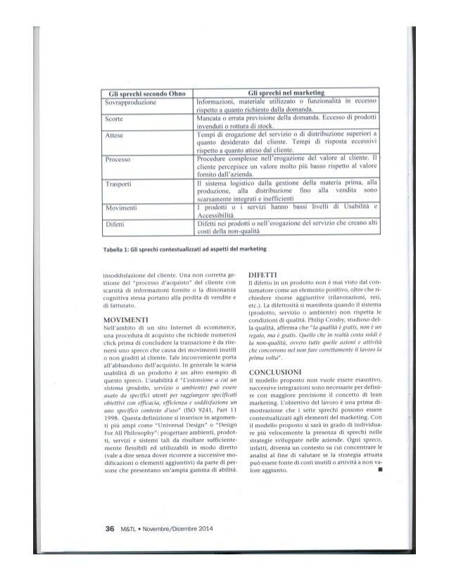 LEAN MARKETING: GLI SPRECHI NELLE STRATEGIE DI MARKETING Slide 3