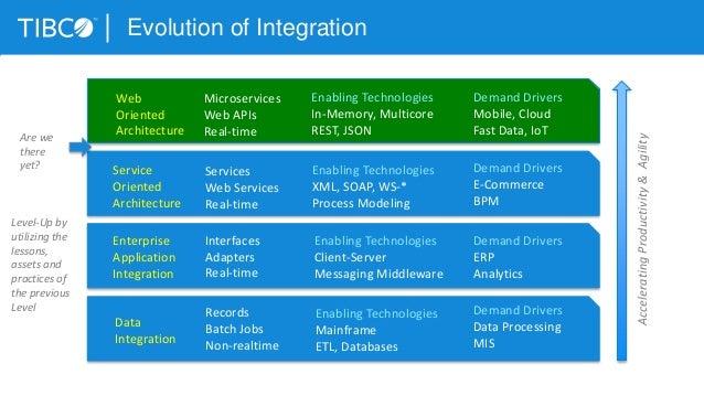 Enterprise Integration Patterns Revisited Eip For The Math Wallpaper Golden Find Free HD for Desktop [pastnedes.tk]