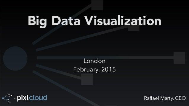 Raffael Marty, CEO Big Data Visualization London February, 2015