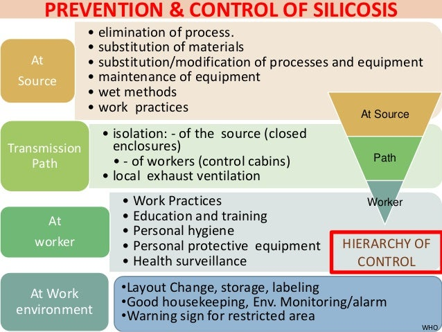 SILICOSIS PREVENTION DOWNLOAD