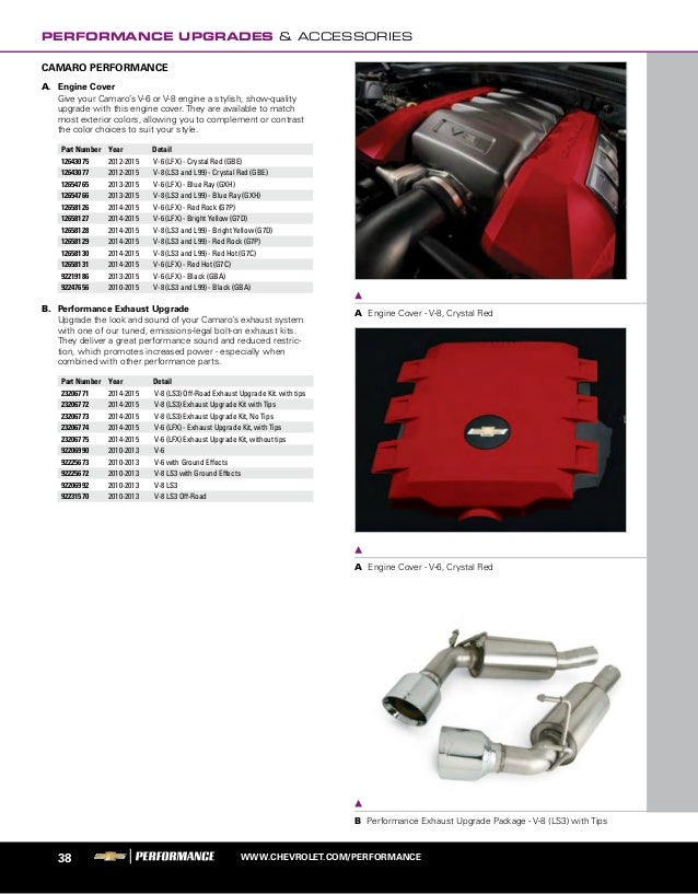 2015 Performance Parts Catalog