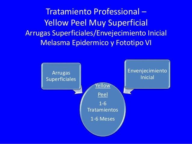 SUPERFICIAL PEEL Arrugas Superficiales/Envejecimiento Inicial FOTOTIPOS IV & V YELLOW PEEL
