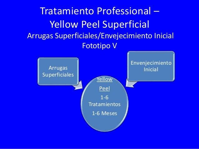 YELLOW PEEL Protocolo Yellow Peel Protocolo de Peeling Mediano • Indicado para foto envejecimiento MEDIANO Y SEVERO • Foto...