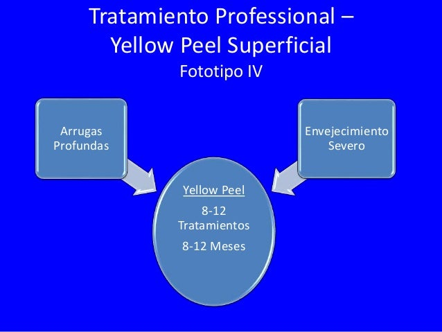 YELLOW PEEL Protocolo Yellow Peel Protocolo de Peeling Mediano • Aplicar Post Peel Recovery Formula por los próximos 8-10 ...