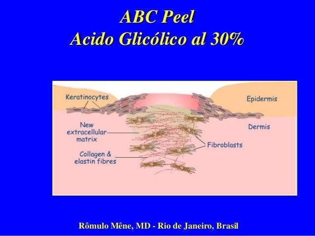 BEFORE Rômulo Mêne, MD - Rio de Janeiro - Brazil AFTER 3 MONTHS 6 ABC PEELS