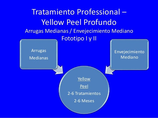 Rômulo Mêne, MD - Rio de Janeiro - Brasil PHOTO AGING 10 DAYS AFTER TREATMENT WITH YELLOW PEEL FACIAL 67 AÑOS BEFORE BEFOR...