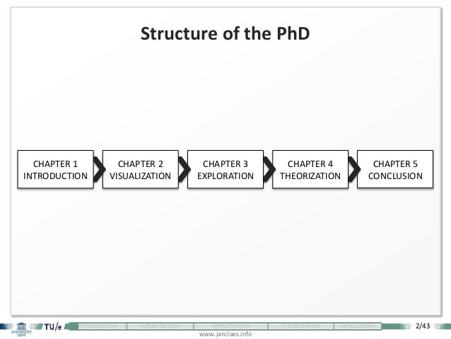 2/43 www.janclaes.info INTRODUCTION VISUALIZATION EXPLORATION THEORIZATION CONCLUSION Structure of the PhD CHAPTER 5 CONCL...