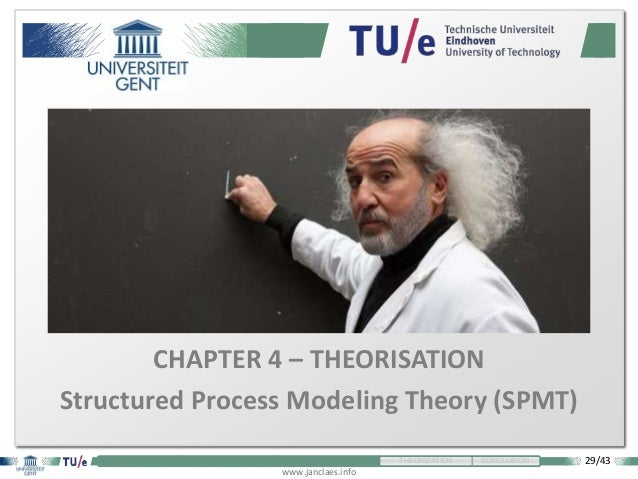 29/43 www.janclaes.info INTRODUCTION VISUALIZATION EXPLORATION THEORIZATION CONCLUSION CHAPTER 4 – THEORISATION Structured...