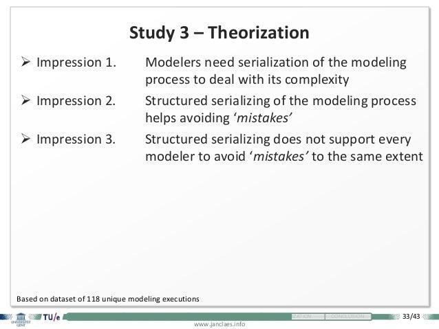 33/43 www.janclaes.info INTRODUCTION VISUALIZATION EXPLORATION THEORIZATION CONCLUSION Study 3 – Theorization  Impression...