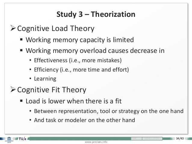 34/43 www.janclaes.info INTRODUCTION VISUALIZATION EXPLORATION THEORIZATION CONCLUSION Study 3 – Theorization Cognitive L...