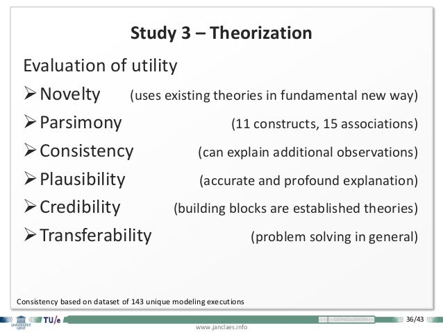 36/43 www.janclaes.info INTRODUCTION VISUALIZATION EXPLORATION THEORIZATION CONCLUSION Study 3 – Theorization Evaluation o...