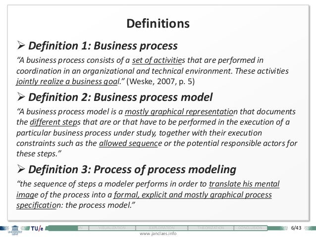 6/43 www.janclaes.info INTRODUCTION VISUALIZATION EXPLORATION THEORIZATION CONCLUSION Definitions  Definition 1: Business...