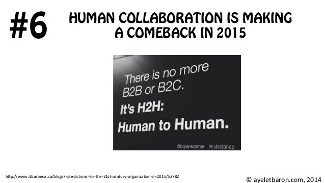HUMAN COLLABORATION IS MAKING A COMEBACK IN 2015#6 ©  ayeletbaron.com,  2014   h;p://www.itbusiness.ca/blog/7-‐pred...