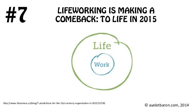 LIFEWORKING IS MAKING A COMEBACK: TO LIFE IN 2015#7 ©  ayeletbaron.com,  2014   h;p://www.itbusiness.ca/blog/7-‐pre...