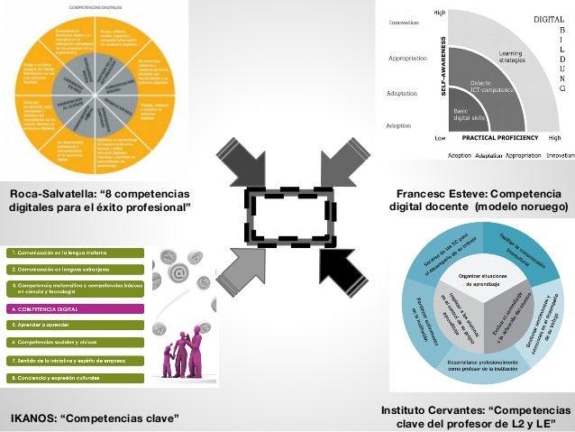 """Francesc Esteve: Competencia digital docente (modelo noruego) Instituto Cervantes: """"Competencias clave del profesor de L2 ..."""