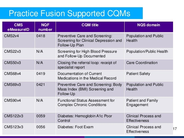 practice fusion report Developer center practice fusion offers the nation's most connected platform dedicated to improving healthcare and saving lives tap into our api suite to expand.