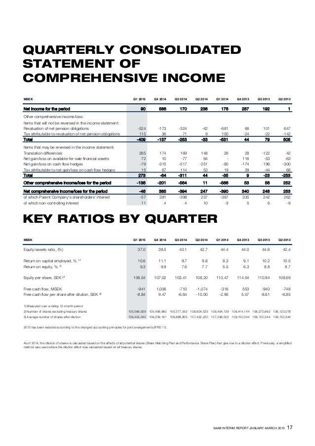 Saab Q1 Interim Report 2015 (ENG)