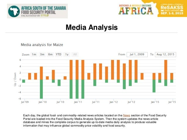 Media Analysis Each day, the global food- and commodity-related news articles located on the News section of the Food Secu...