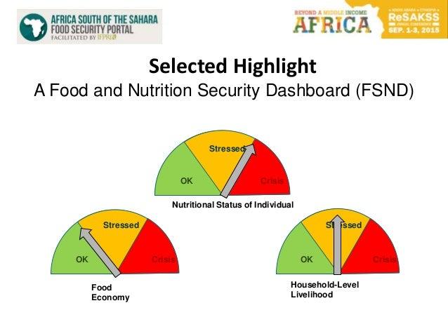 Stressed OK Crisis Food Economy Stressed OK Crisis Household-Level Livelihood Stressed OK Crisis Nutritional Status of Ind...