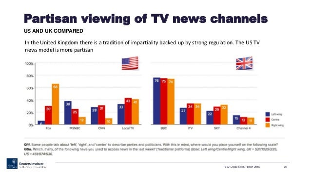 Partisan viewing of TV news channels US AND UK COMPARED RISJ Digital News Report 2015 25 In the United Kingdom there is a ...