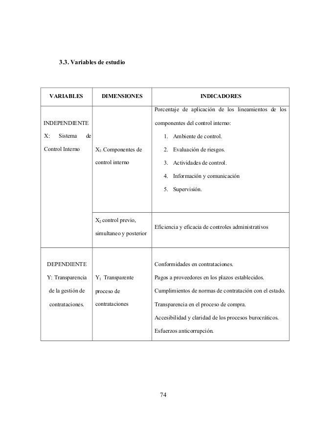 74 3.3. Variables de estudio VARIABLES DIMENSIONES INDICADORES INDEPENDIENTE X: Sistema de Control Interno X1: Componentes...