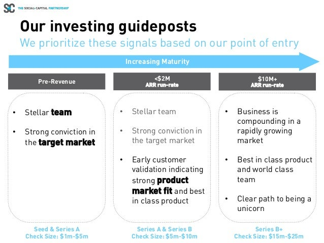 Our investing guideposts We prioritize these signals based on our point of entry Increasing Maturity Pre-Revenue <$2M ARR ...