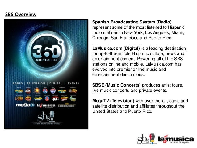 2015 SBS Interactive - Digital Media Overview