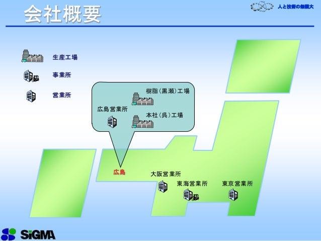シグマ会社プレゼン2015slideshare用pptx Slide 3