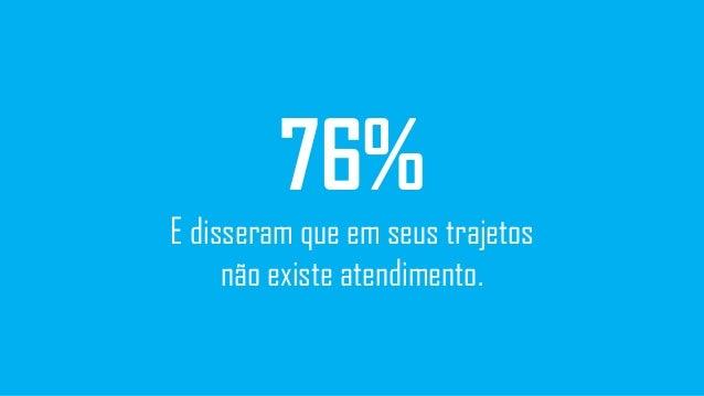 76% E disseram que em seus trajetos não existe atendimento.