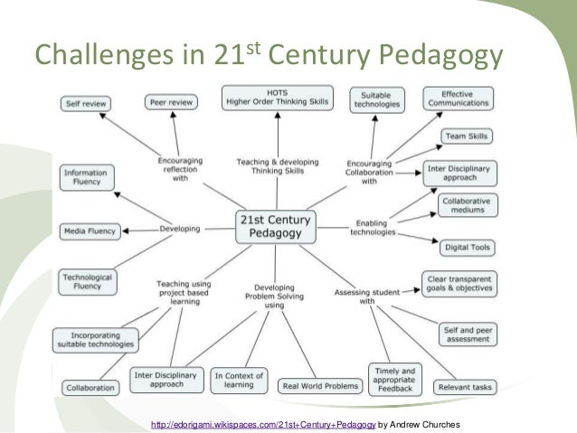 Challenges in 21st Century Pedagogy http://edorigami.wikispaces.com/21st+Century+Pedagogy by Andrew Churches