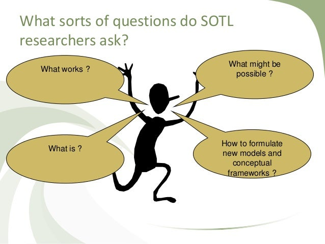 What sorts of questions do SOTL researchers ask? What might be possible ? What works ? What is ? How to formulate new mode...