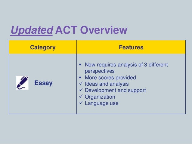 "standardized tests are insufficient essay Why is this section entitled ""the standardized essay"", and not simply ""the essay"" this is because a standardized test essay, while similar in structure and."