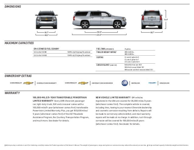 Chevy Suburban Cargo Dimensions Best Car Update 2019 2020 By