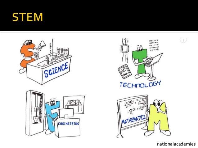 Teaching STEM Elements Using Rube Goldberg Inventions Slide 2