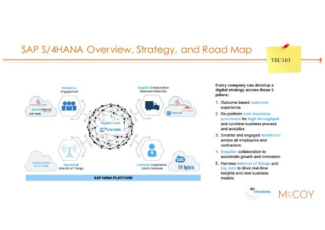 SAP S/4HANA Overview, Strategy, and Road Map TEC103