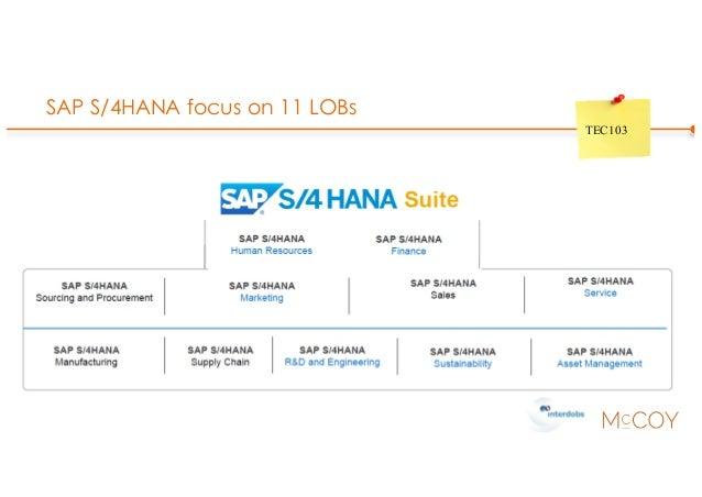 SAP S/4HANA focus on 11 LOBs TEC103
