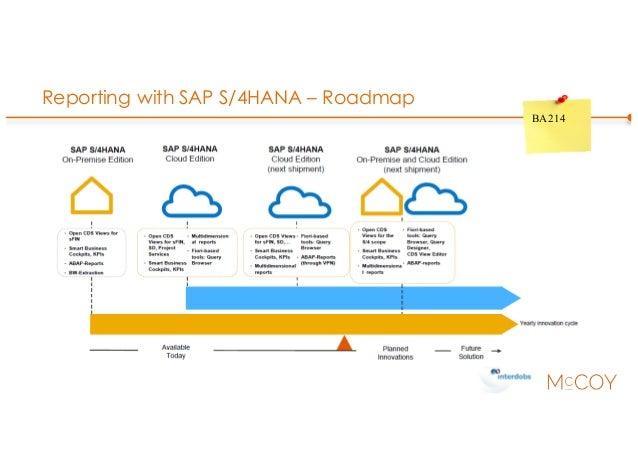Reporting with SAP S/4HANA – Roadmap BA214