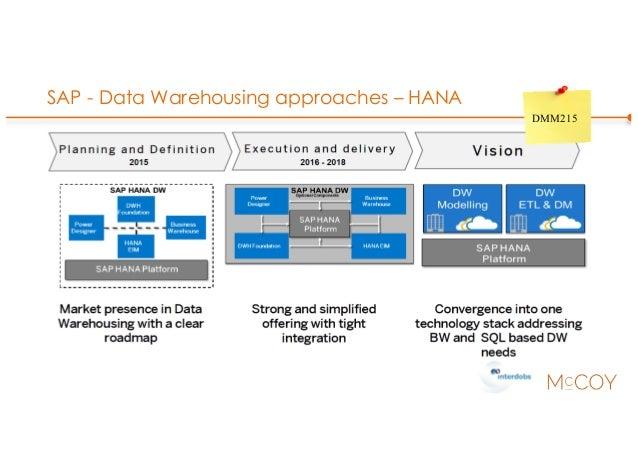 SAP - Data Warehousing approaches – HANA DMM215