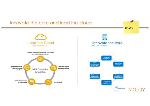 Innovate the core and lead the cloud BA200