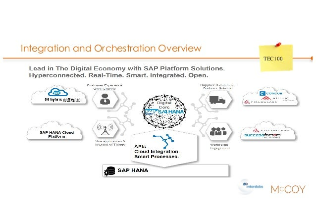 Integration and Orchestration Overview TEC100
